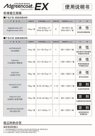 取り扱い説明書/中国語版
